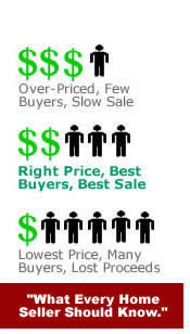 Image: What Ever Home Seller Should Know